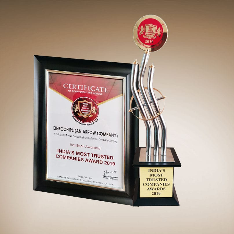 "Recognized as ""India's Most Trusted Product Engineering Services Company"""