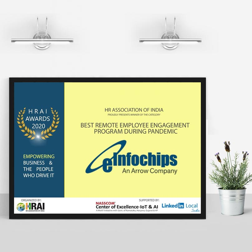 """Won an award from the """"HR ASSOCIATION OF INDIA"""" in the category of """"Best Remote Employee Engagement Program During Pandemic""""."""